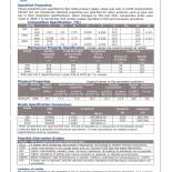 Grade Data Sheet 304 304L 304H