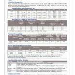 Grade Data Sheet 316 316L 316H